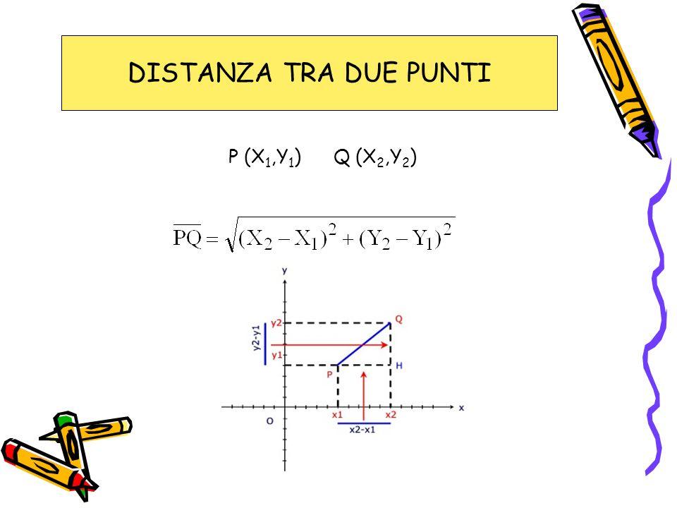 DISTANZA TRA DUE PUNTI P (X1,Y1) Q (X2,Y2)