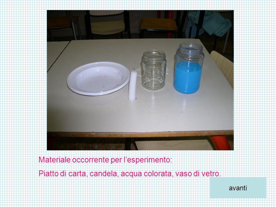 Materiale occorrente per l'esperimento: