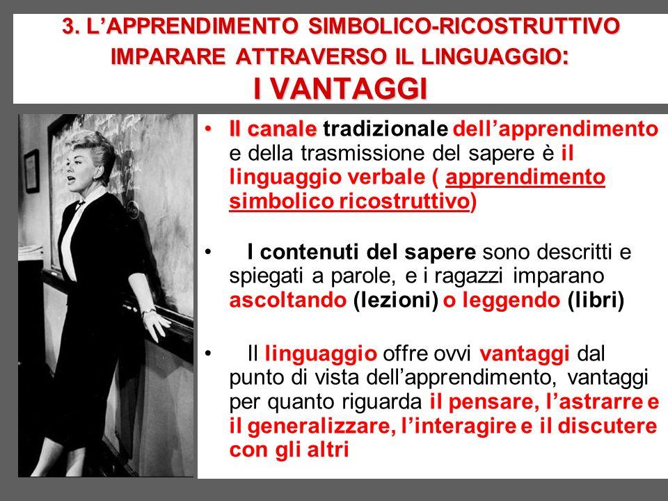 3. L'APPRENDIMENTO SIMBOLICO-RICOSTRUTTIVO IMPARARE ATTRAVERSO IL LINGUAGGIO: I VANTAGGI