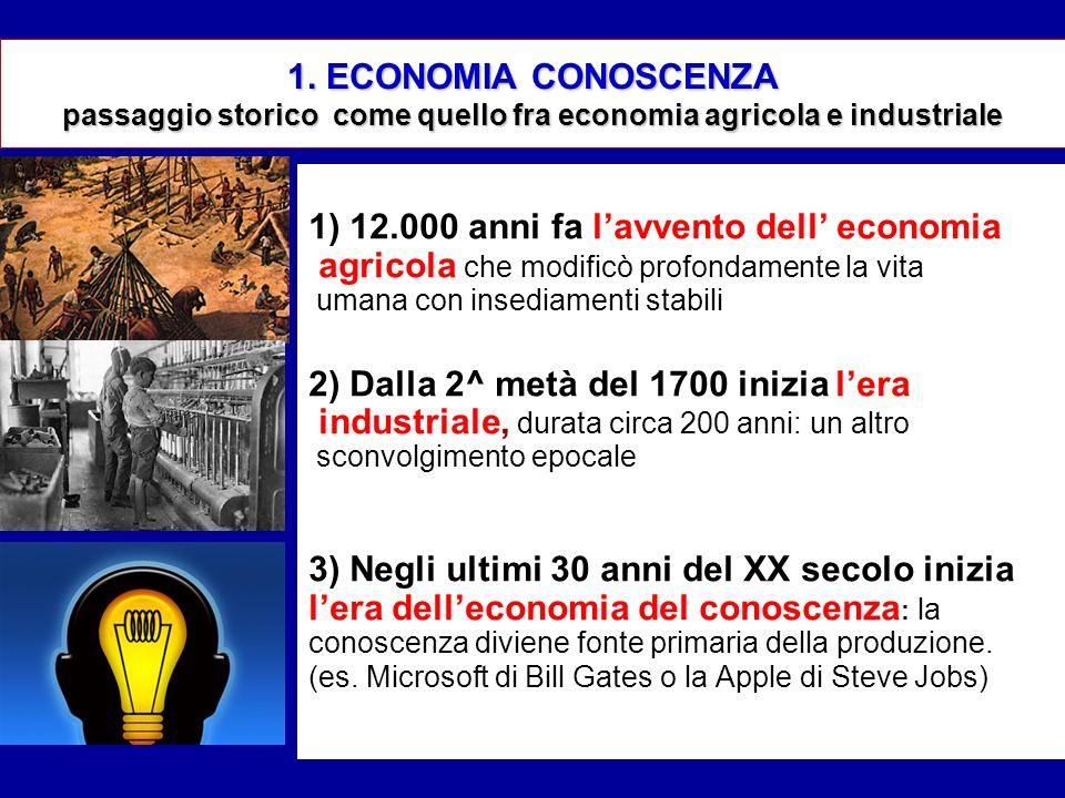 1) 12.000 anni fa l'avvento dell' economia