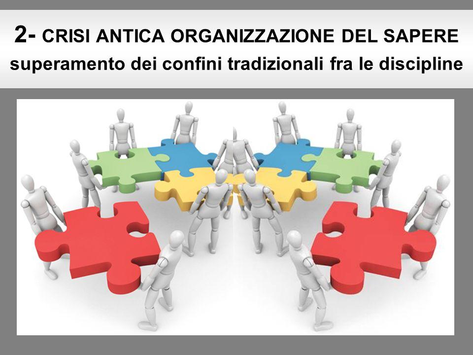 2- CRISI ANTICA ORGANIZZAZIONE DEL SAPERE superamento dei confini tradizionali fra le discipline