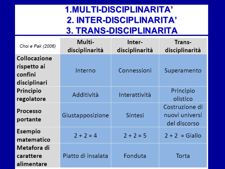 1. MULTI-DISCIPLINARITA' 2. INTER-DISCIPLINARITA' 3