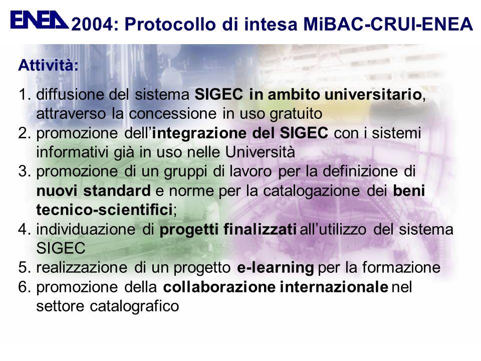 2004: Protocollo di intesa MiBAC-CRUI-ENEA