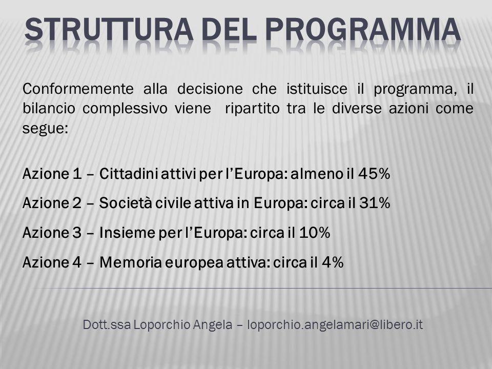 Struttura del Programma