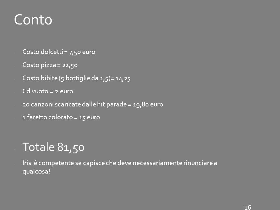 Conto Totale 81,50 Costo dolcetti = 7,50 euro Costo pizza = 22,50