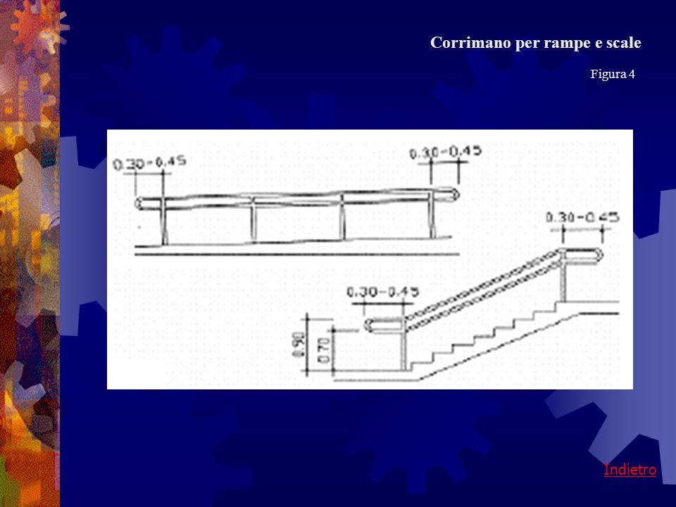 Corrimano per rampe e scale