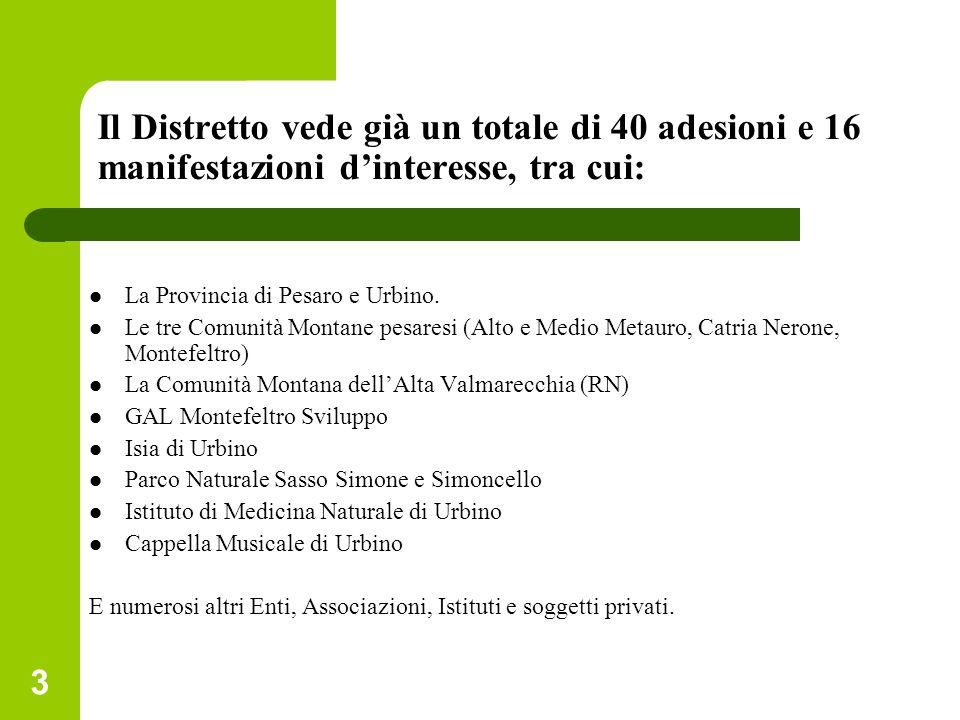Il Distretto vede già un totale di 40 adesioni e 16 manifestazioni d'interesse, tra cui: