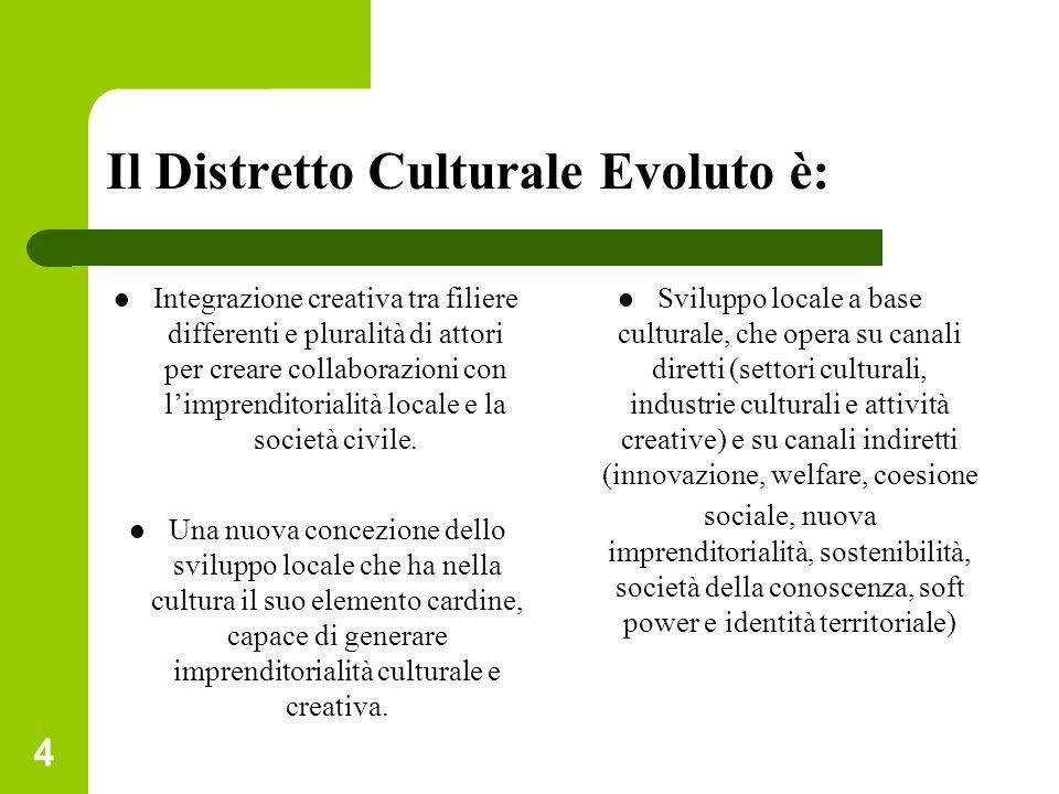 Il Distretto Culturale Evoluto è: