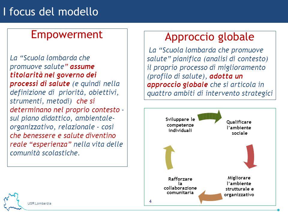 I focus del modello Empowerment Approccio globale