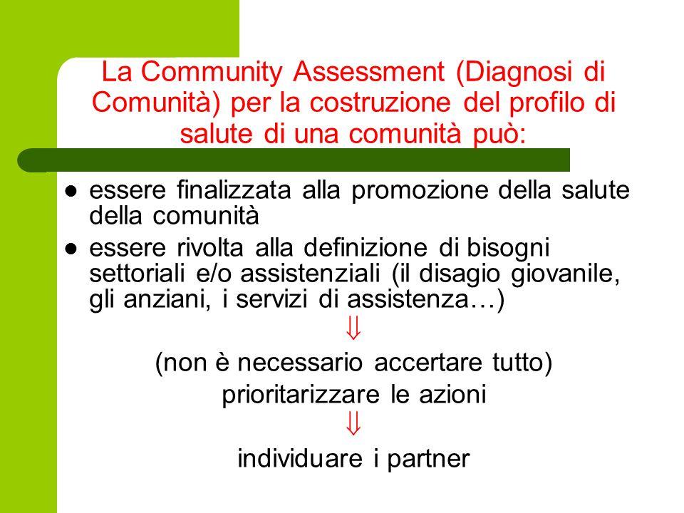 La Community Assessment (Diagnosi di Comunità) per la costruzione del profilo di salute di una comunità può: