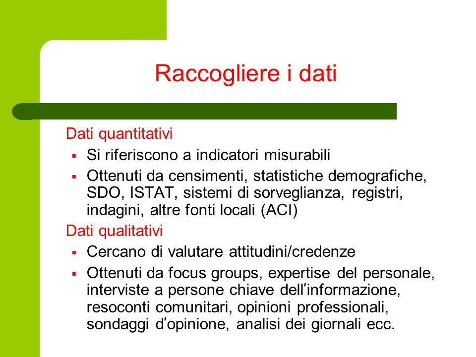 Raccogliere i dati Dati quantitativi