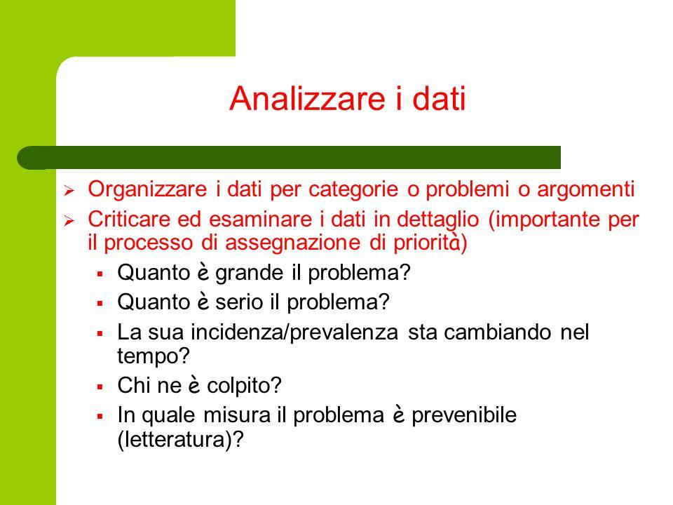 Analizzare i dati Organizzare i dati per categorie o problemi o argomenti.