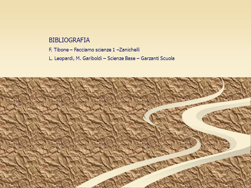 BIBLIOGRAFIA F. Tibone – Facciamo scienze 1 –Zanichelli