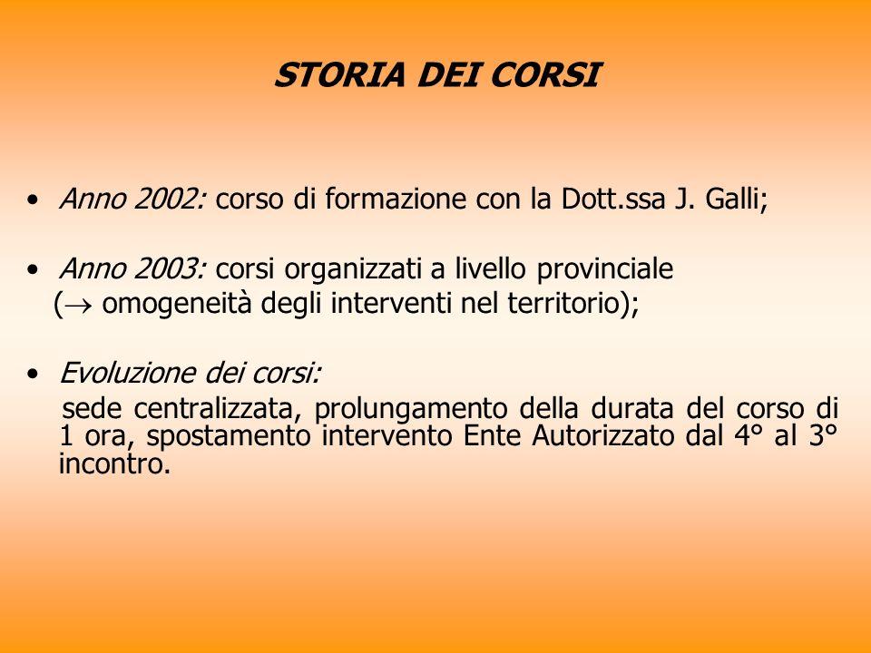 STORIA DEI CORSI Anno 2002: corso di formazione con la Dott.ssa J. Galli; Anno 2003: corsi organizzati a livello provinciale.