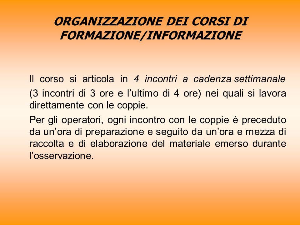 ORGANIZZAZIONE DEI CORSI DI FORMAZIONE/INFORMAZIONE