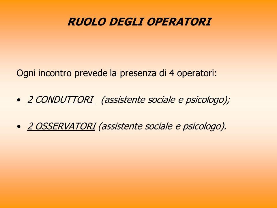 RUOLO DEGLI OPERATORI Ogni incontro prevede la presenza di 4 operatori: 2 CONDUTTORI (assistente sociale e psicologo);