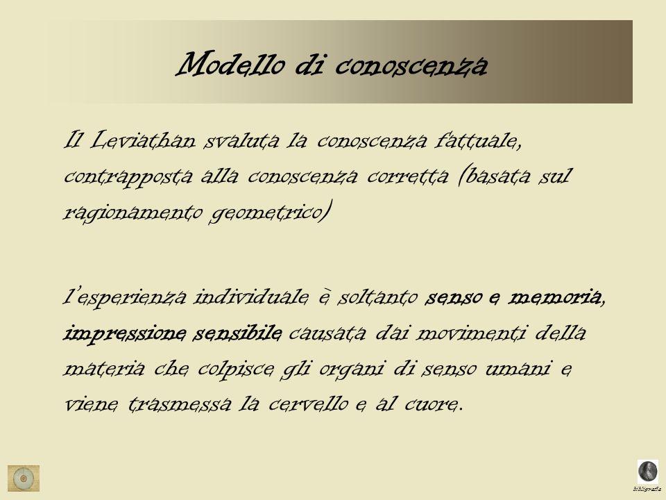 Modello di conoscenza Il Leviathan svaluta la conoscenza fattuale, contrapposta alla conoscenza corretta (basata sul ragionamento geometrico)