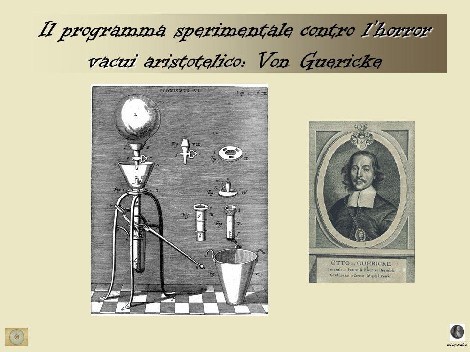 Il programma sperimentale contro l'horror vacui aristotelico: Von Guericke