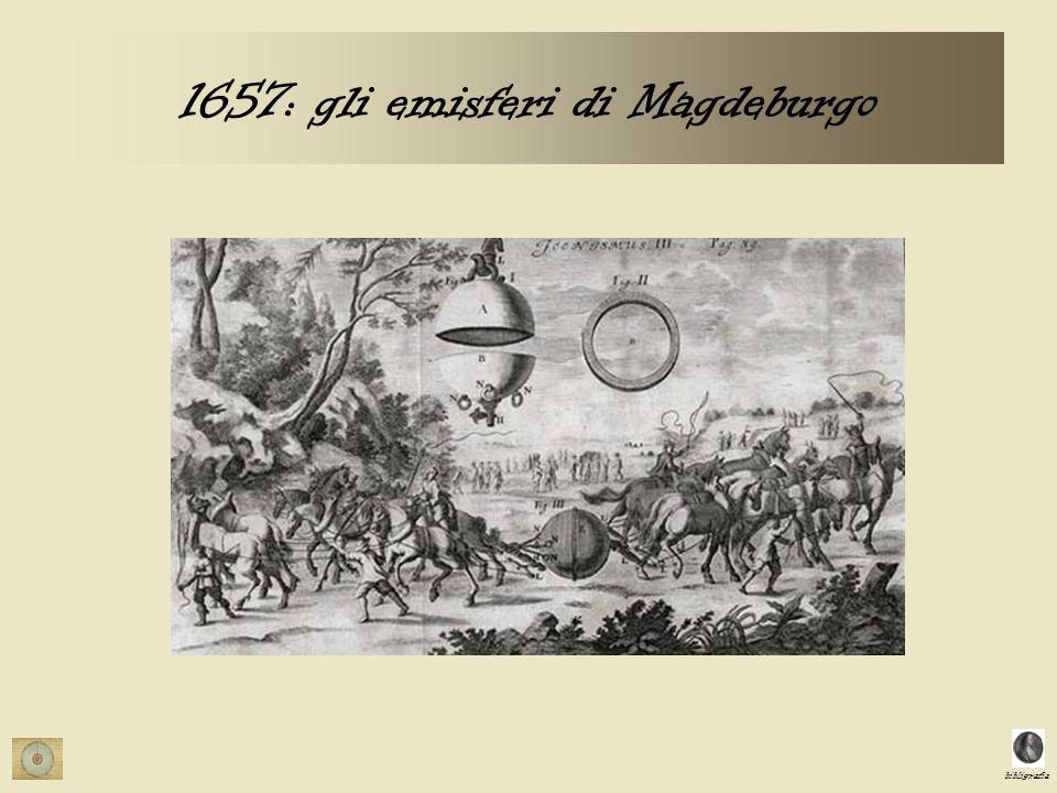 1657: gli emisferi di Magdeburgo