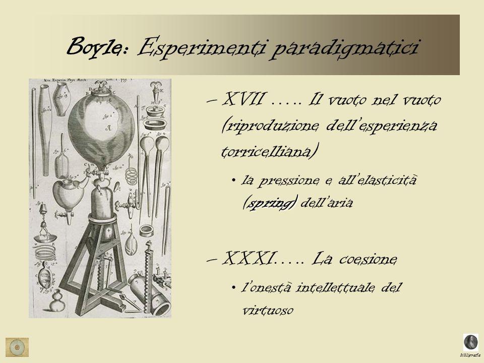 Boyle: Esperimenti paradigmatici