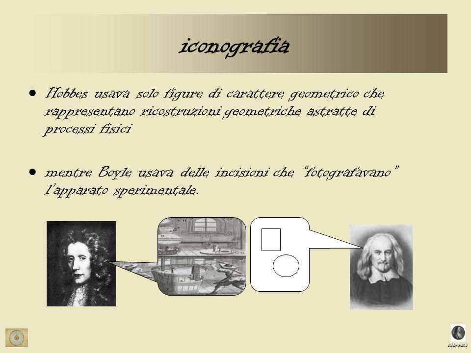 iconografia Hobbes usava solo figure di carattere geometrico che rappresentano ricostruzioni geometriche astratte di processi fisici.