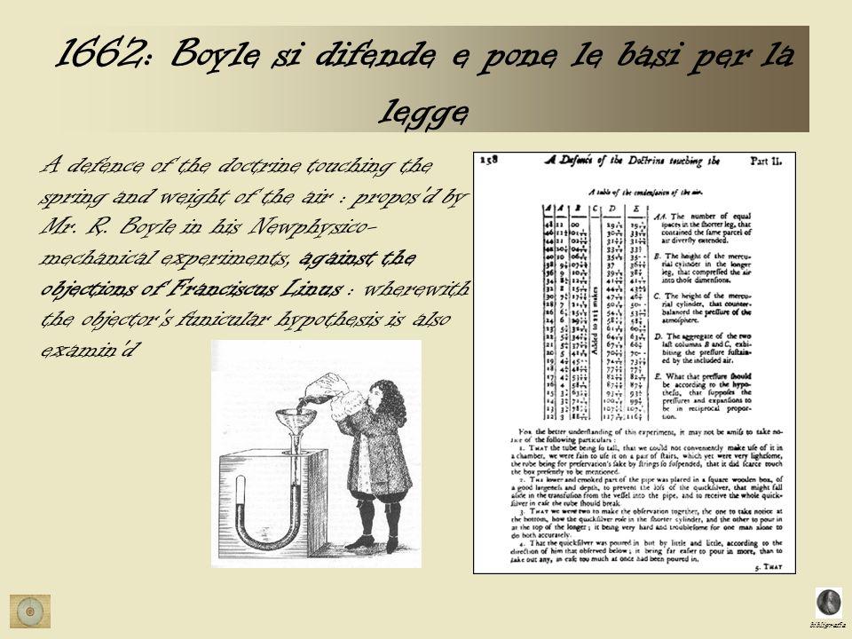 1662: Boyle si difende e pone le basi per la legge