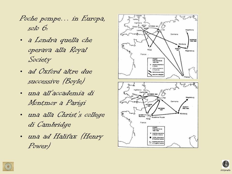Poche pompe… in Europa, solo 6: