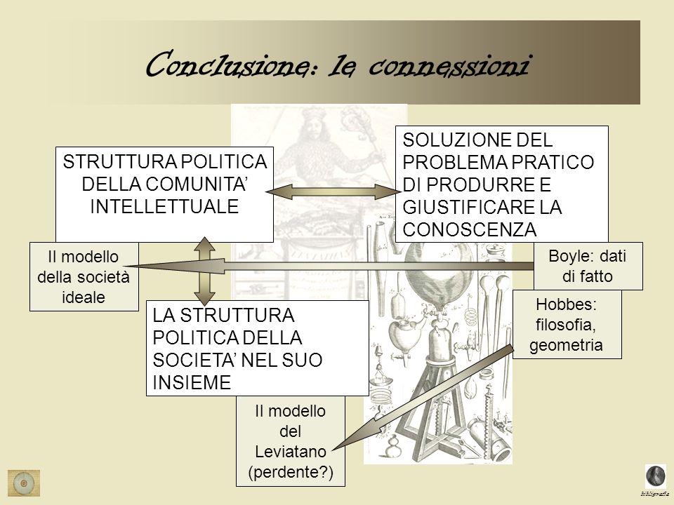 Conclusione: le connessioni