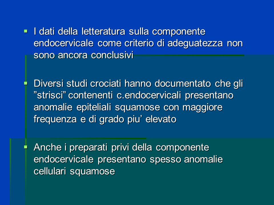 I dati della letteratura sulla componente endocervicale come criterio di adeguatezza non sono ancora conclusivi