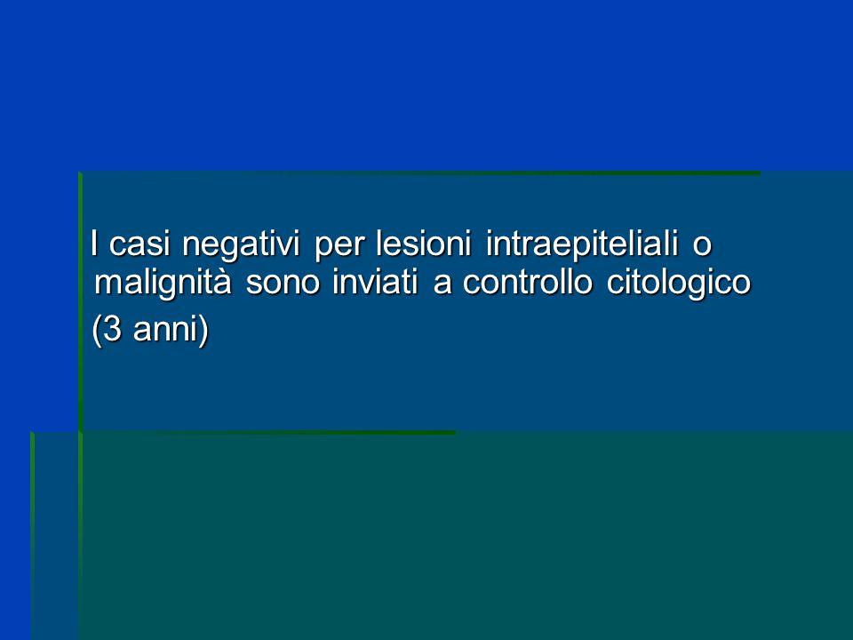 I casi negativi per lesioni intraepiteliali o malignità sono inviati a controllo citologico