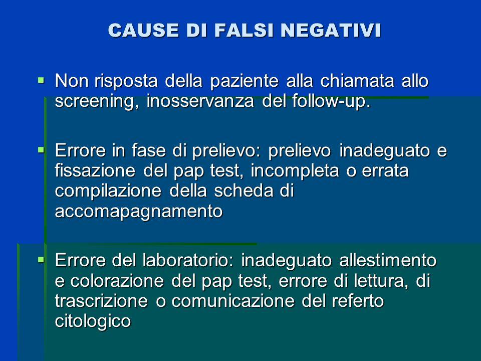 CAUSE DI FALSI NEGATIVI