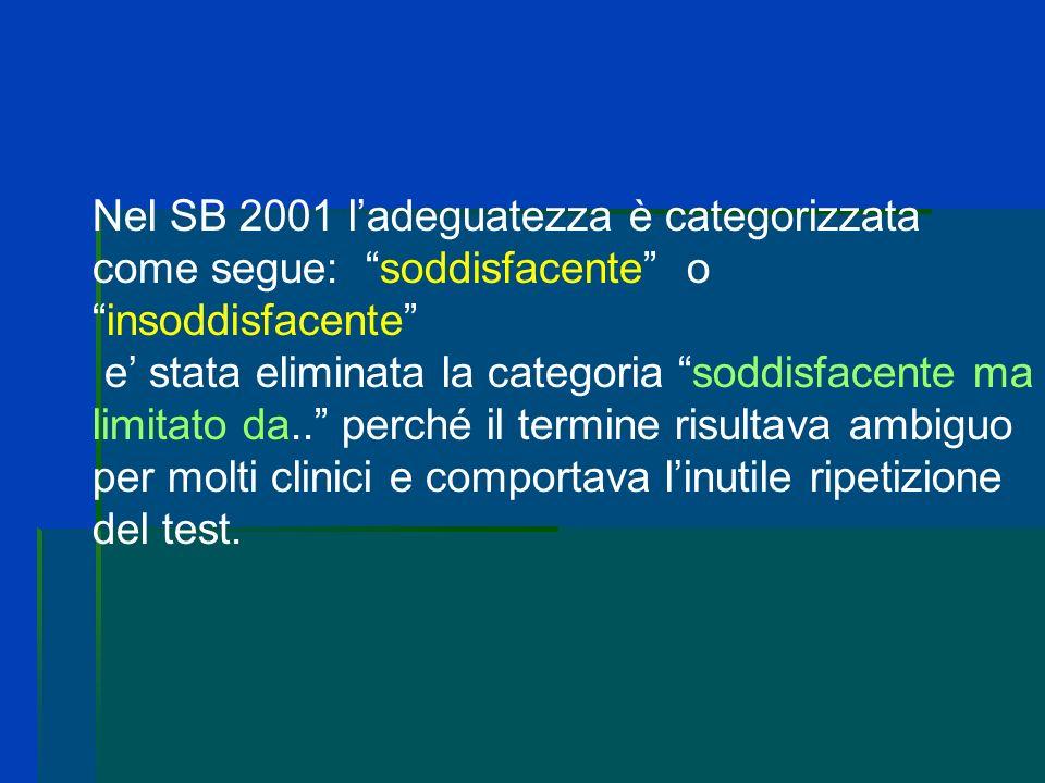 Nel SB 2001 l'adeguatezza è categorizzata come segue: soddisfacente o insoddisfacente