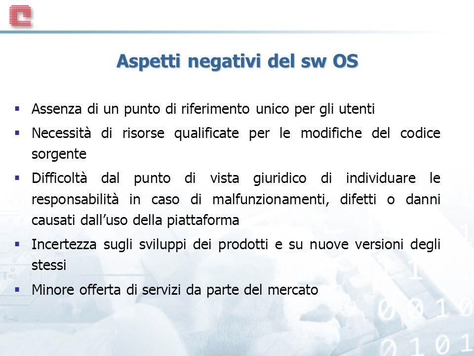 Aspetti negativi del sw OS