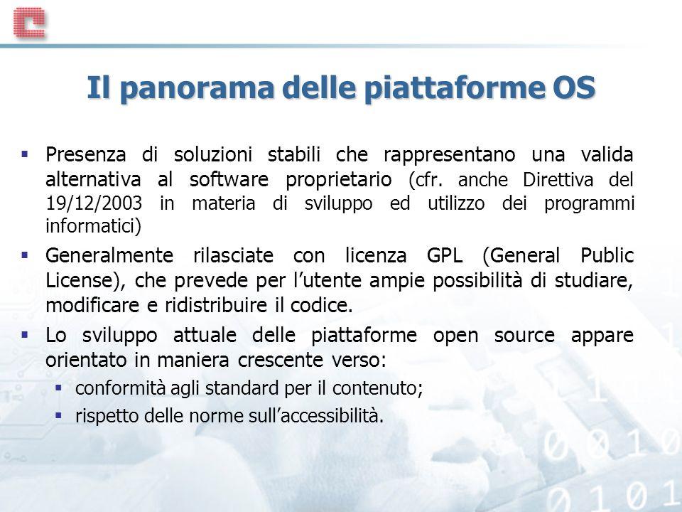 Il panorama delle piattaforme OS