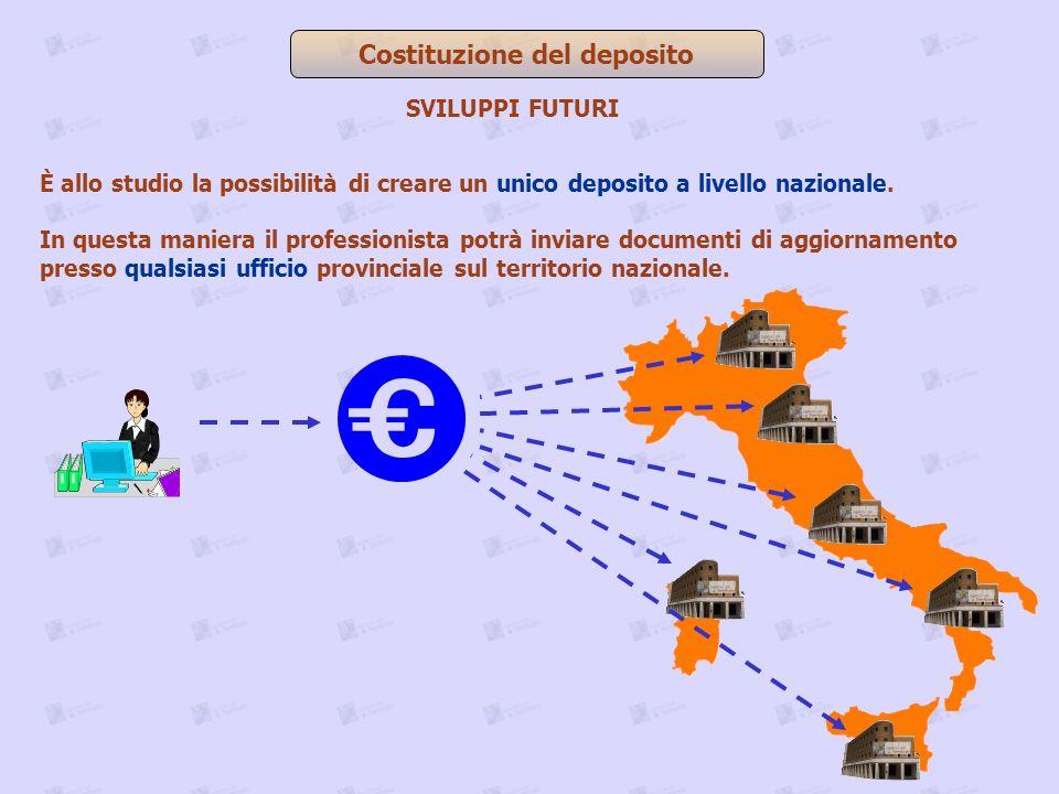 Costituzione del deposito