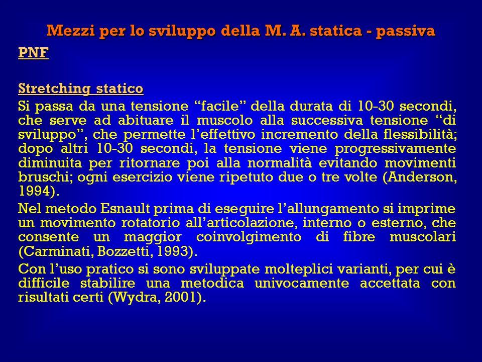 Mezzi per lo sviluppo della M. A. statica - passiva