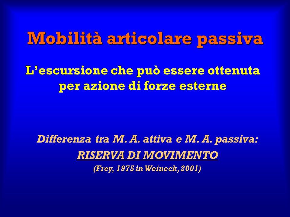 Mobilità articolare passiva