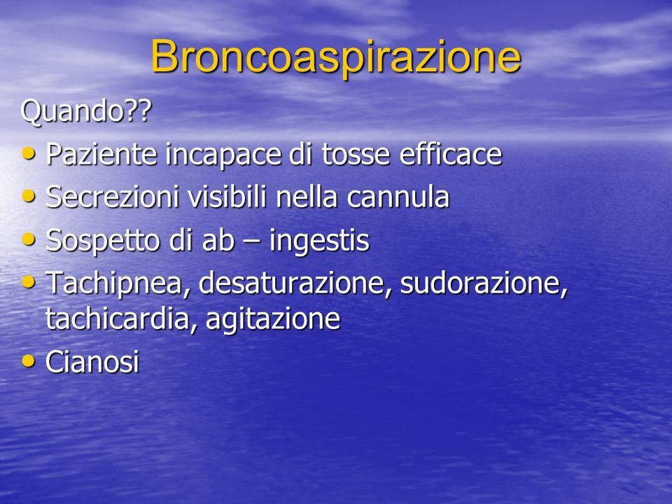Broncoaspirazione Quando Paziente incapace di tosse efficace