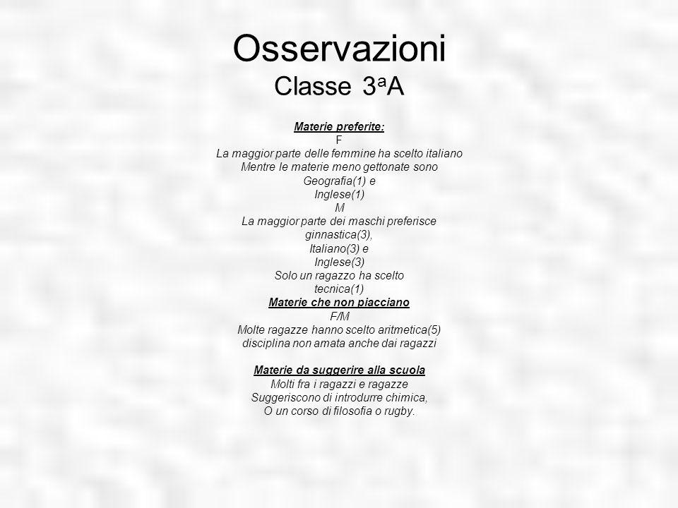 Osservazioni Classe 3aA