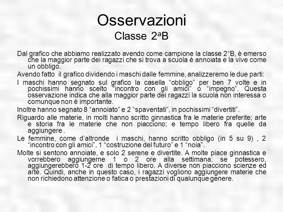 Osservazioni Classe 2aB