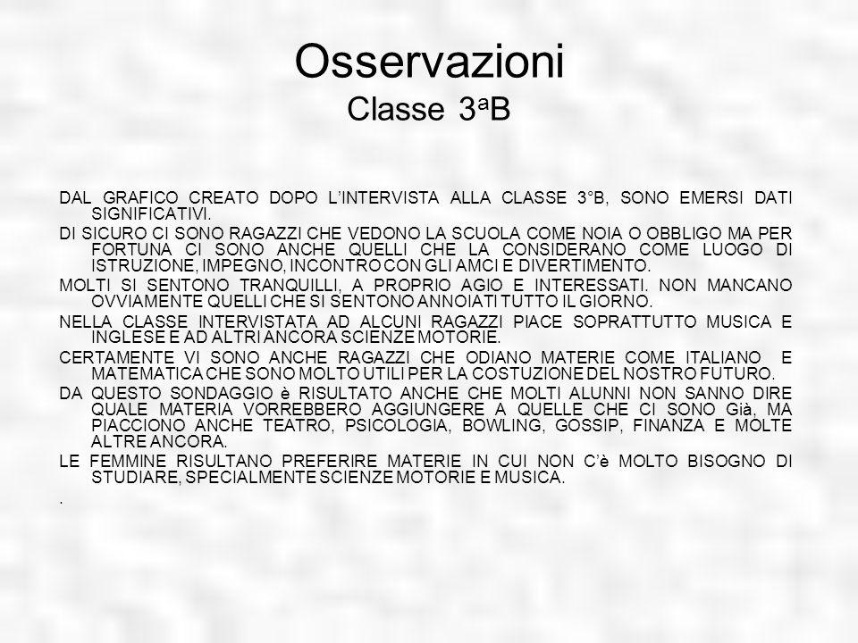Osservazioni Classe 3aB