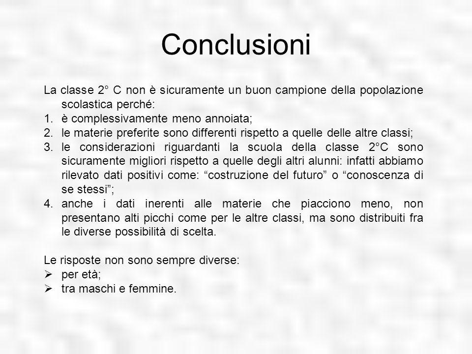 Conclusioni La classe 2° C non è sicuramente un buon campione della popolazione scolastica perché: è complessivamente meno annoiata;