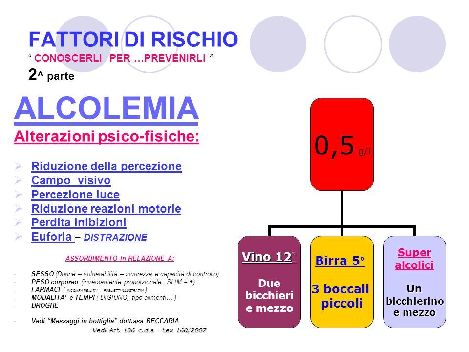 FATTORI DI RISCHIO CONOSCERLI PER …PREVENIRLI 2^ parte