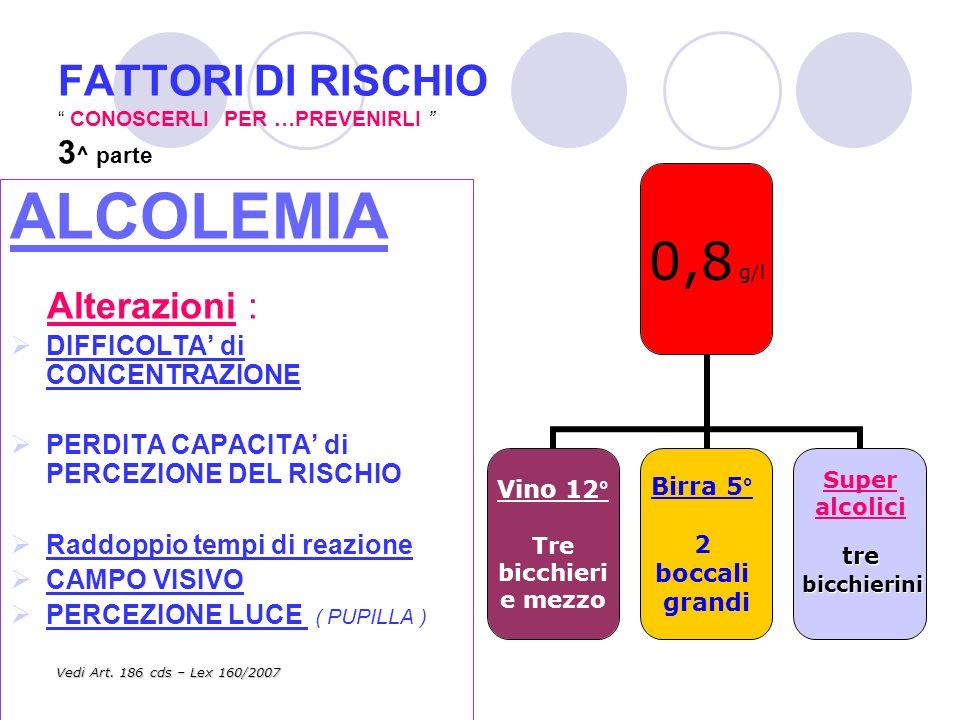 FATTORI DI RISCHIO CONOSCERLI PER …PREVENIRLI 3^ parte