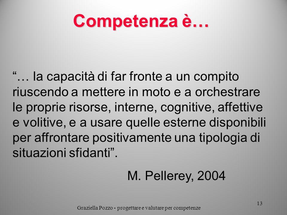 Graziella Pozzo - progettare e valutare per competenze