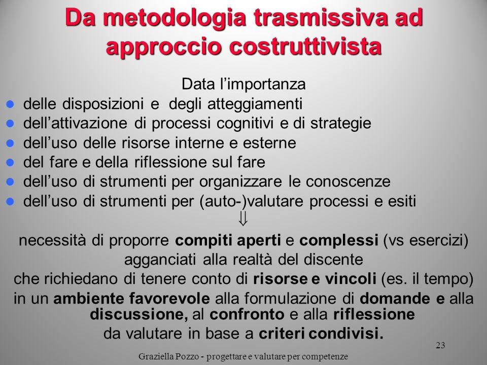 Da metodologia trasmissiva ad approccio costruttivista