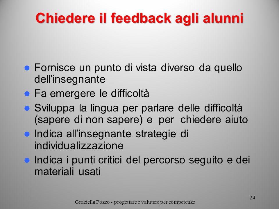 Chiedere il feedback agli alunni