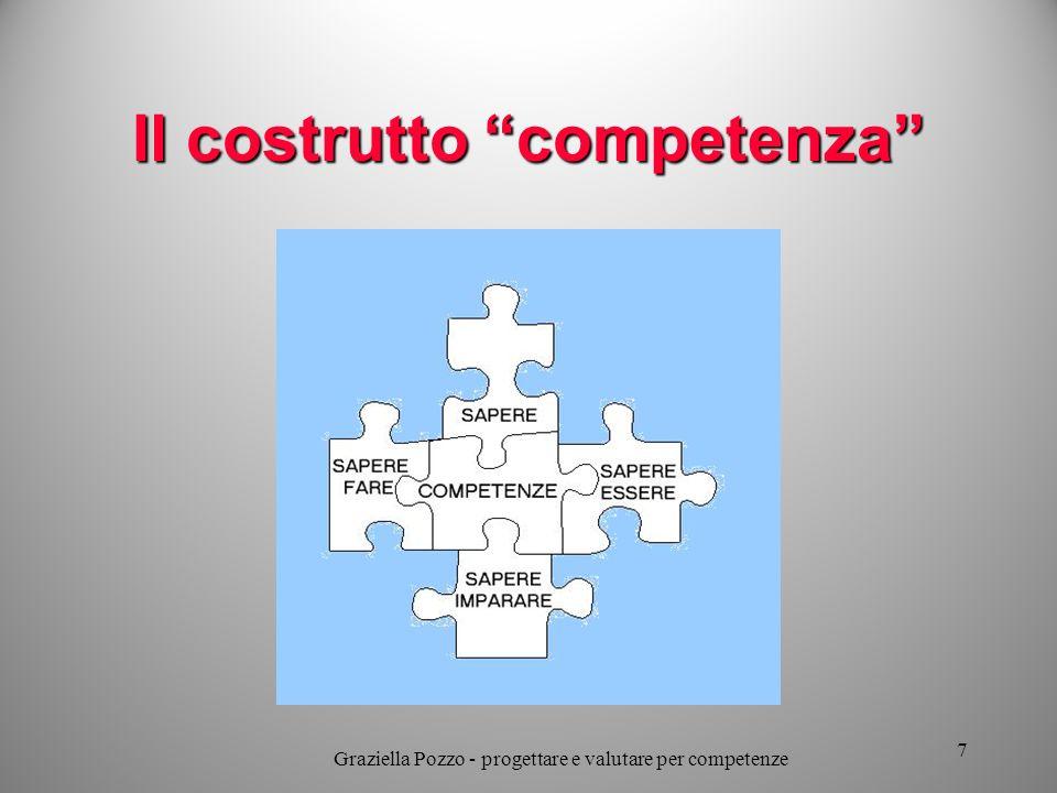 Il costrutto competenza