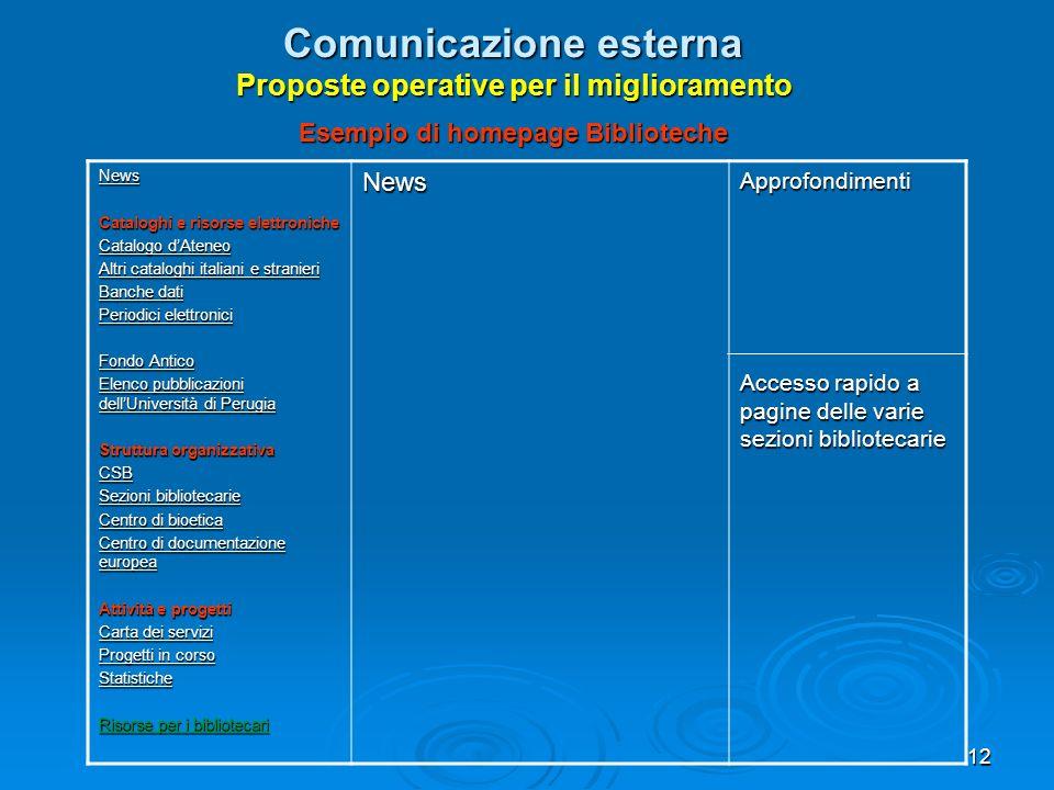 Comunicazione esterna Proposte operative per il miglioramento