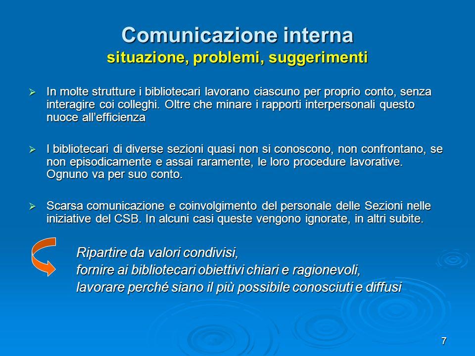 Comunicazione interna situazione, problemi, suggerimenti